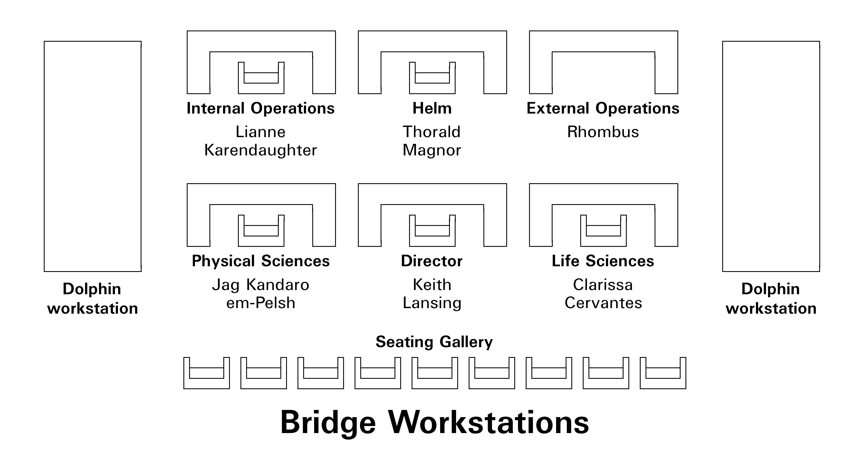 [Starplex Bridge]