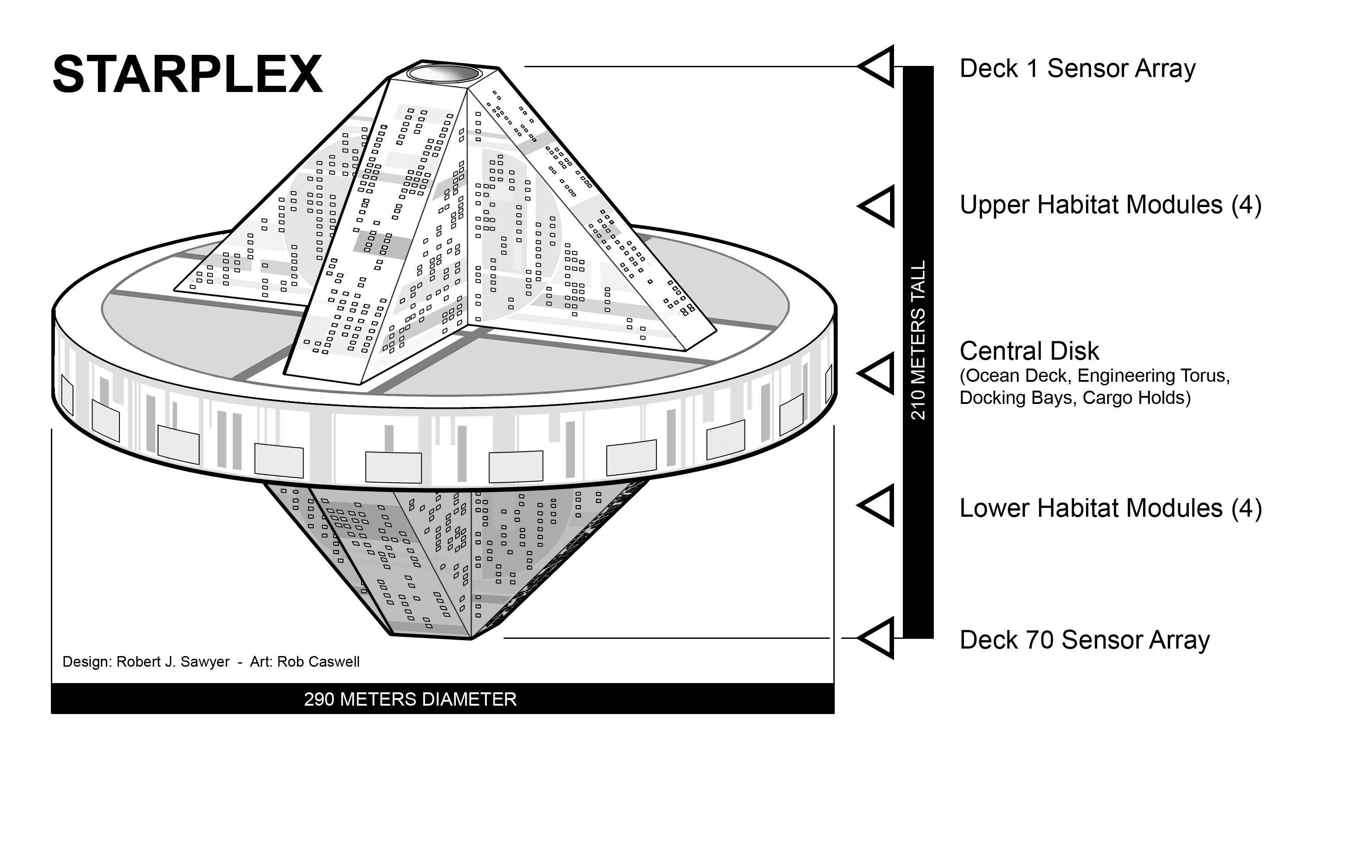 [Starplex Diagram]